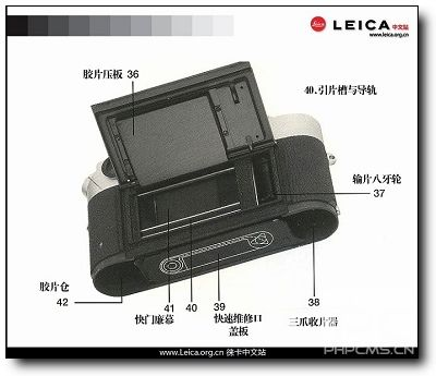 徕卡教室:Leica M 机身、镜头部件名称(二)