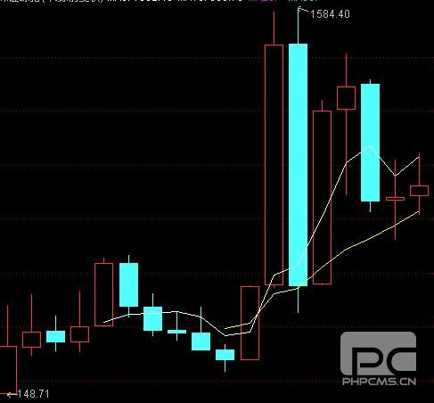 低风险投资(10)-2