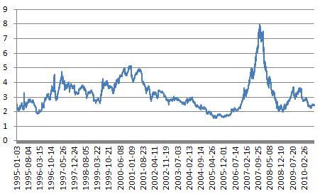 低风险投资(12)-2