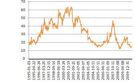 低风险投资(12)-1