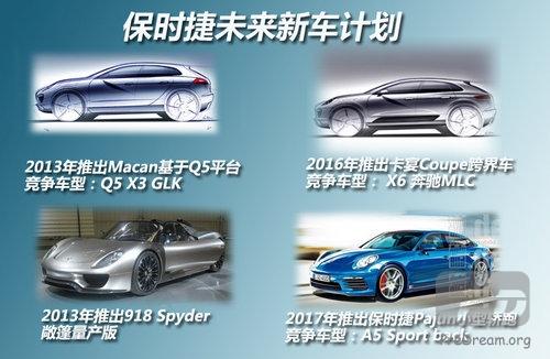 紧凑SUV-Macan领衔 保时捷新产品线汇总