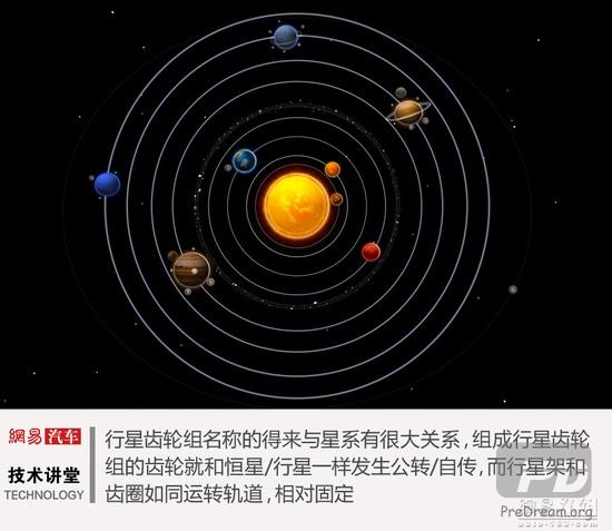 脑洞大开的发明 传动解读之行星齿轮组篇